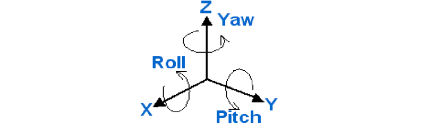 Visual-representation-of-roll-pitch-and-yaw.png